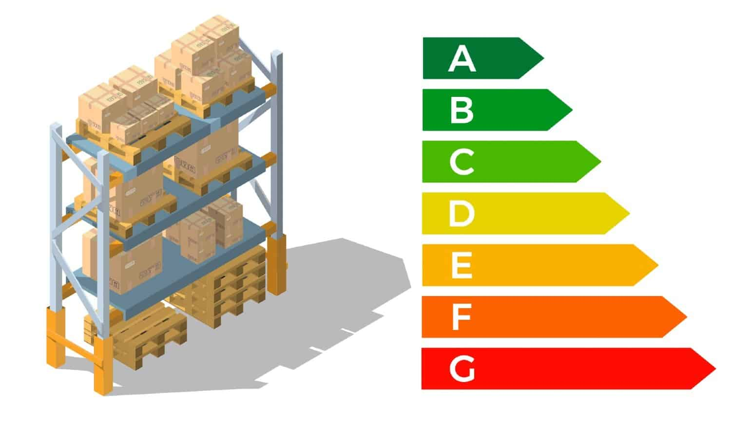 warehouse rating system Technisafe
